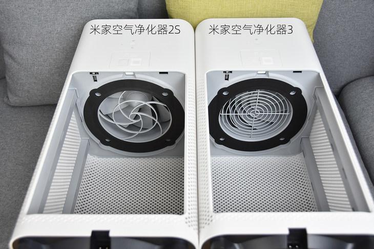 風扇設計完全不同